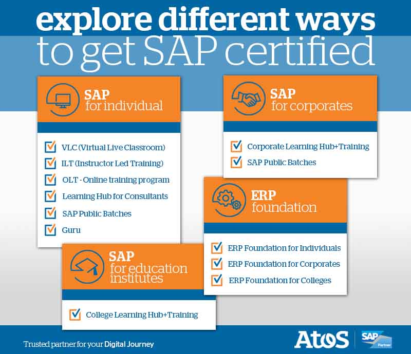 sap training & education, sap certification cost, sap india careers